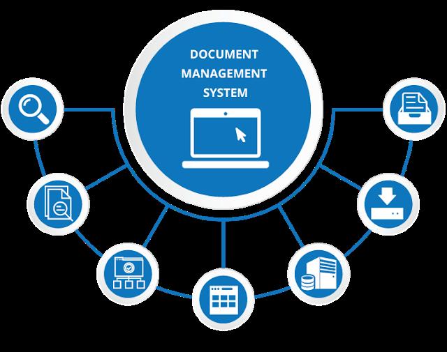 Need Of Document Management System Dms Document Management System Enterprise Application Records Management