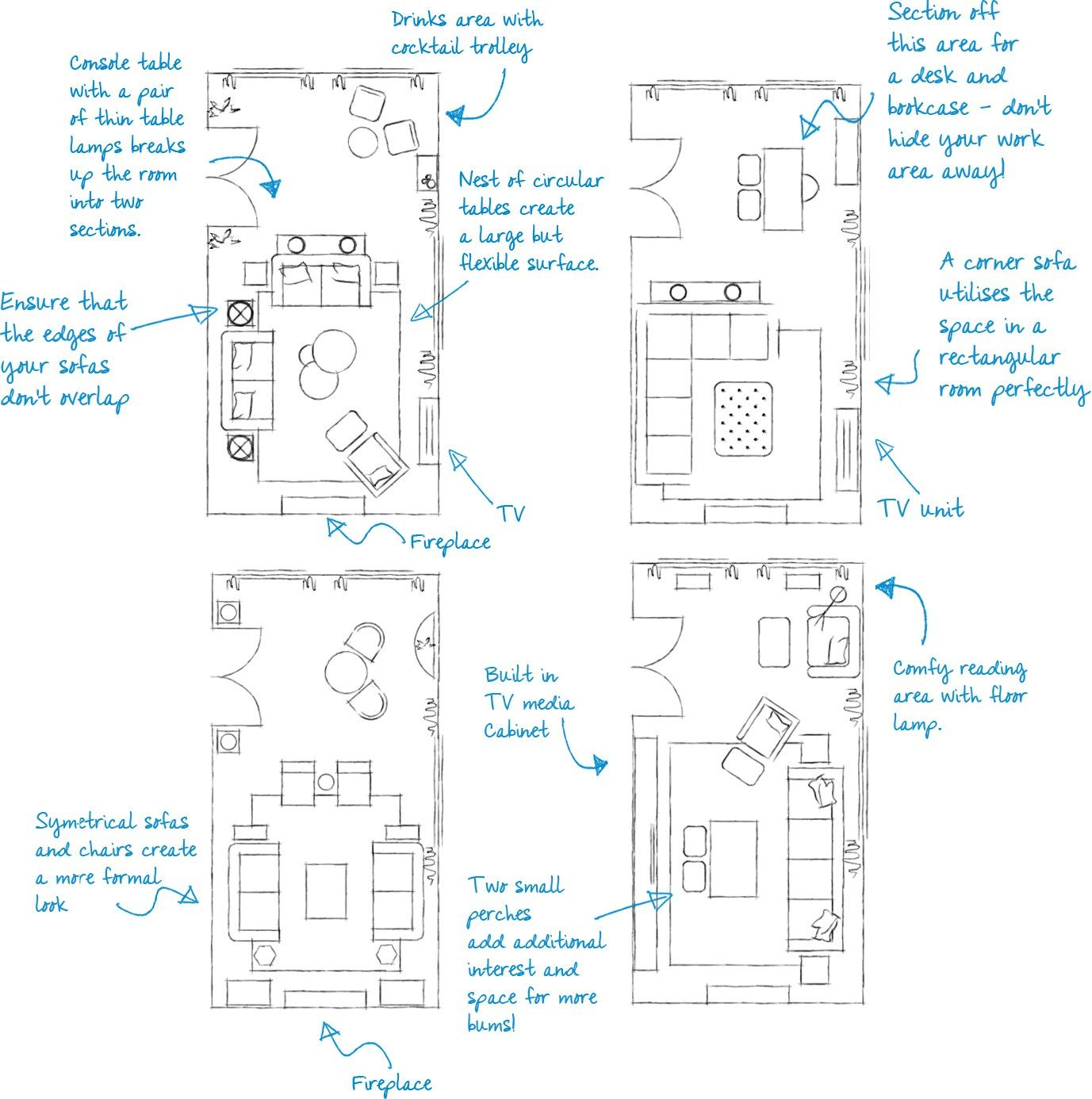 How to plan a rectangular sitting room with example floor - Living room furniture layout examples ...
