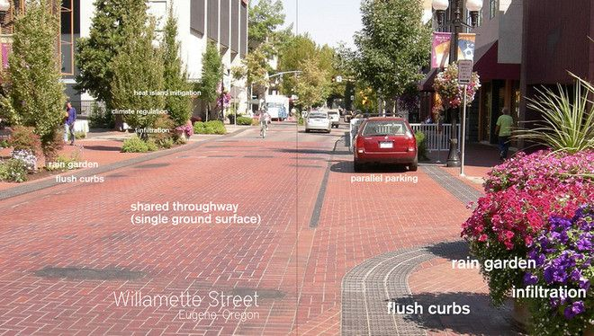 Woonerf , Eugene, Oregon, EUA. fonte: http://gizmodo.com/this-street-has-no-lanes-signals-or-signs-and-its-saf-1651826670