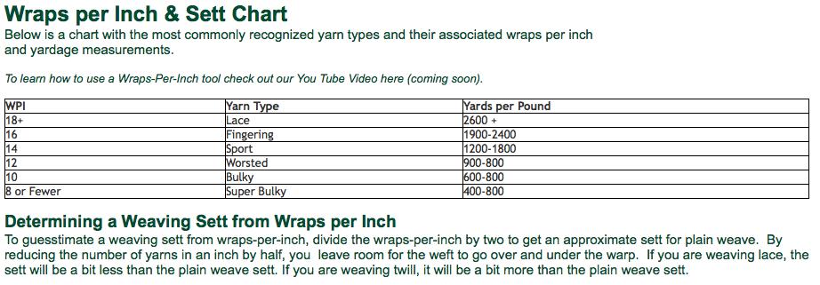 Yarn wrap per inch chart from the woolery also weaving rh pinterest