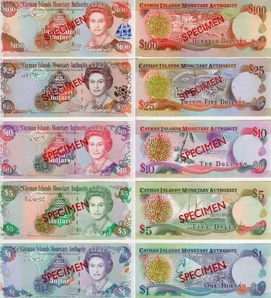 17 Most Expensive Currencies In The World Cayman Islands Currency Dollar Value Of 1 Against 22 Ru Rs