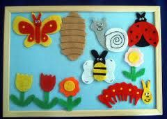 photograph relating to Printable Felt Board Stories called Absolutely free printable felt board, reports, templates and many others Baby