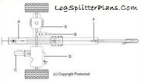 horizontal log splitter plans designed for home made fabrication - Home Built Log Splitter Plans