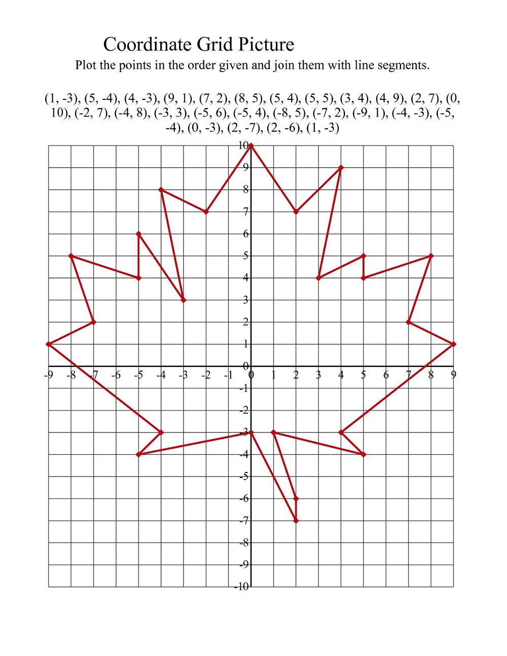 medium resolution of Math Grids Worksheets Blanks   Coordinate graphing