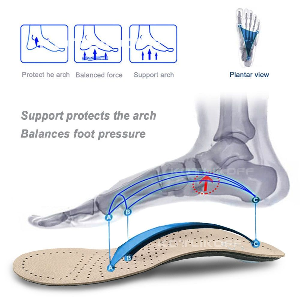 25+ Top arch support insoles inspirations