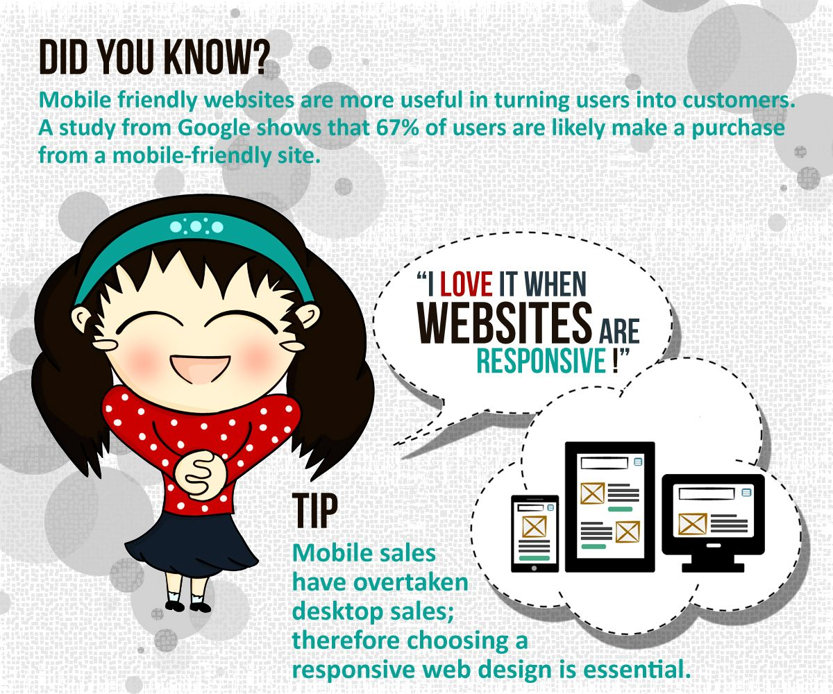Consumers are more likely to buy online when web portals meet their mobile needs.