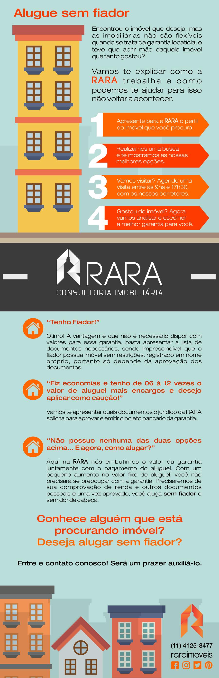 Como alugar um imóvel sem fiador? Neste infográfico, a Rara explica como funciona esta proposta.