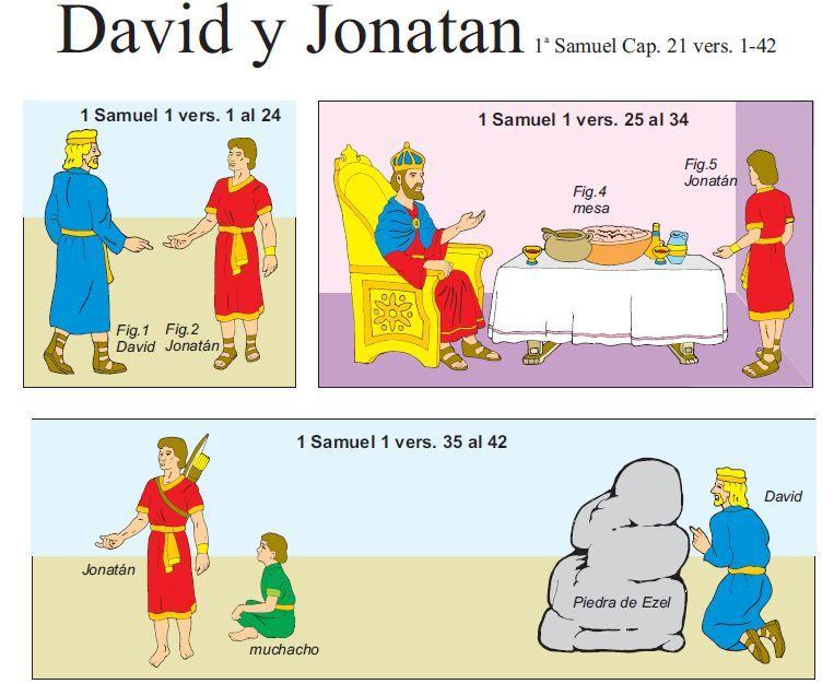 Secuencia. | Acividades biblicas infantiles | Pinterest | Visualizar ...