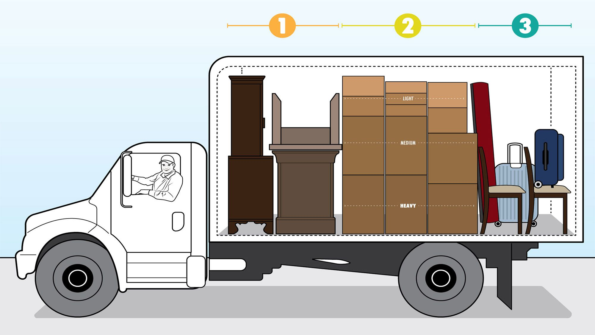 How To Pack A Moving Truck 6 Expert Tips For Packing Like A Pro