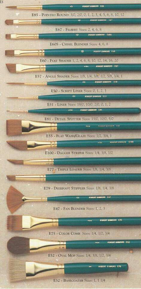 Types Of Brushes Discount Art Supplies Art Painting Watercolor Brushes