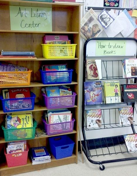Classroom Organization Ideas Elementary ~ Miss kite s art experience for the elementary artist