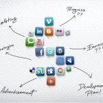 e-branding cria posicionamento único na web