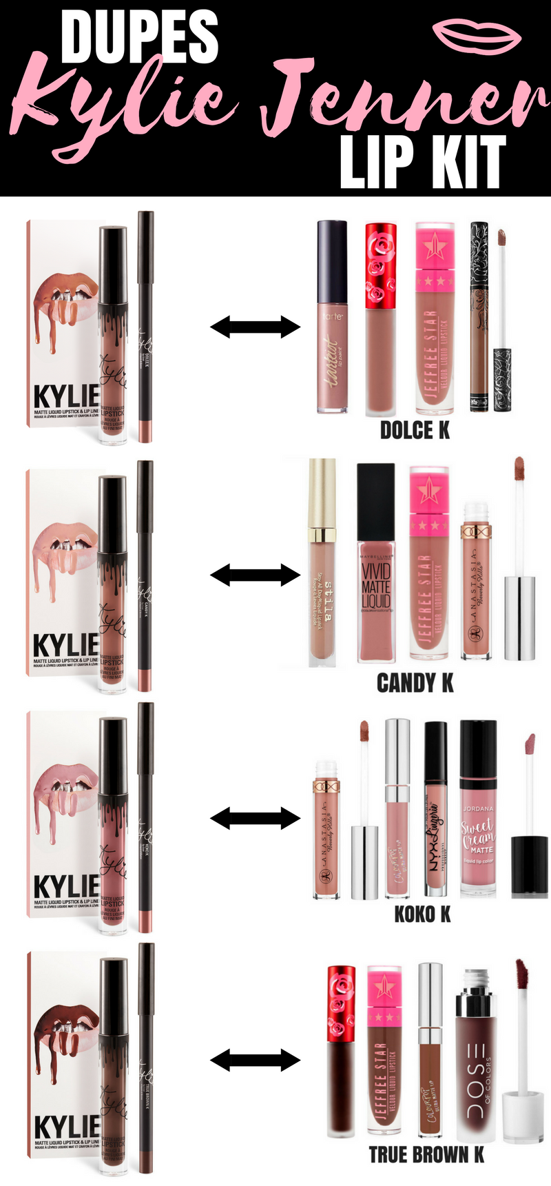 Kylie Jenner Lip Kit Dupes DOLCE K, KOKO K, CANDY K, TRUE