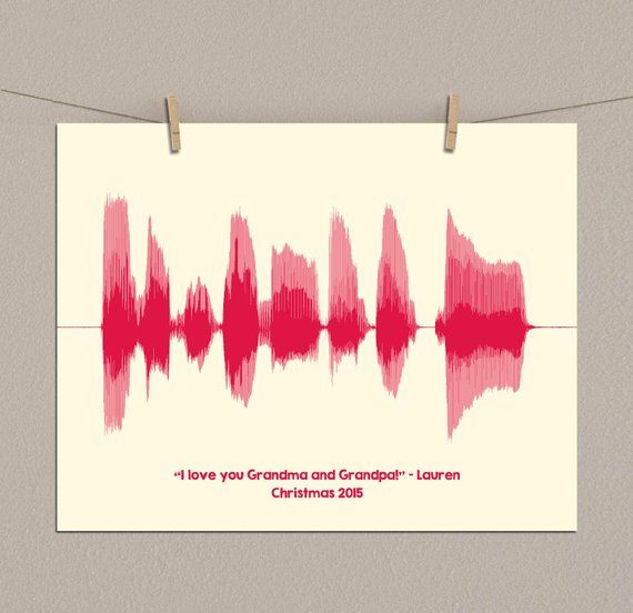 Gifts for Grandma Voice Art Nana Gift from Grandkids Sound Wave Art Grandpa Gifts #grandpagifts