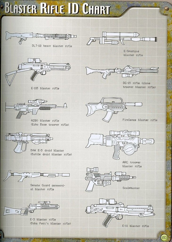 Blaster Rifles - Star Wars