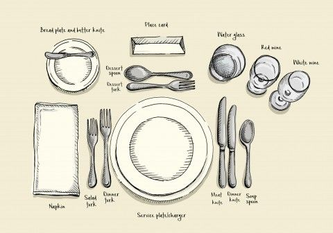 The rules for setting your holiday table (and why they matter)  sc 1 st  Pinterest & The rules for setting your holiday table (and why they matter ...