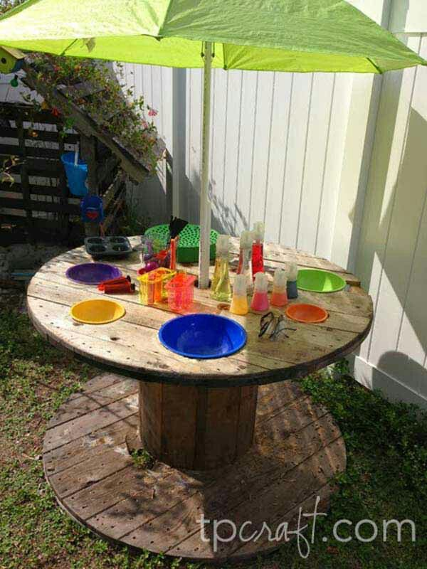 Pin by Bombilla on llar Pinterest Backyard, Outdoor play and