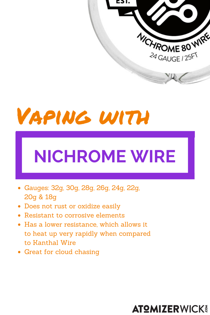Vaping with pure nickel ni200 wire gauges 32g 30g 28g 26g vaping with pure nickel ni200 wire gauges 32g 30g 28g 26g non resistance wire only used for insulating legs of a coil with the exception of keyboard keysfo Gallery