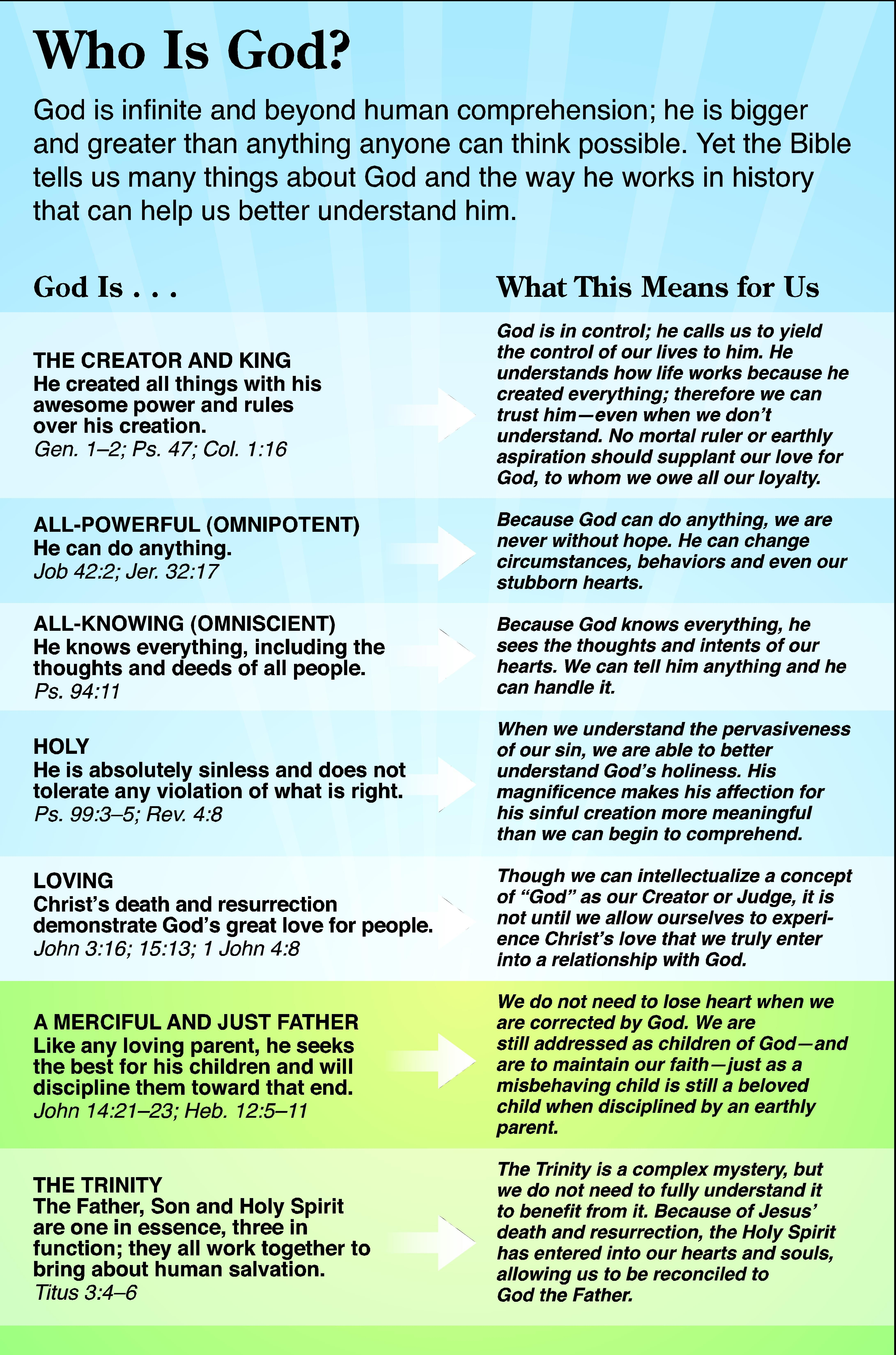 Pin By Mission Bible Class On New Testament Epistlesbooks