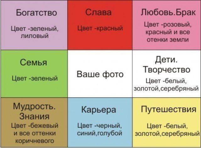 Pin Ot Polzovatelya Aleksandra Rynkovaya Na Doske Karta Zhelanij V