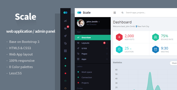 Scale - Web Application & Admin Template | Fonts, Flats and Columns
