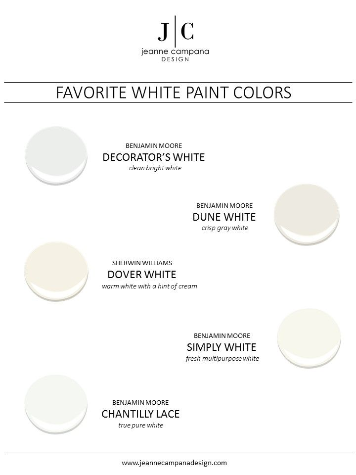 White Paint Is Endlessly Versatile But Not All Shades Of Are Created Equal When Recently Interviewed By The Editors Cottage Magazine