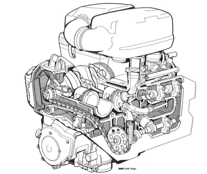 Bmw K75 Engine Cutaway Motorcycle Engines