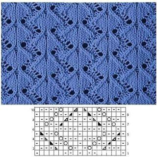 "Photo of Strickmuster ? auf Instagram: ""#free_pattern_for_you #freepattern #pattern #patterns #freepatterns #freeknittingpattern #handmade #knitting_inspire # knitting_inspiration …"""