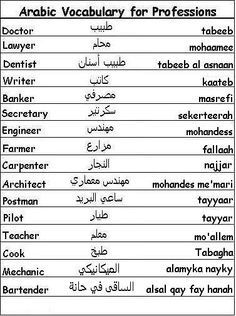 How to Pronounce Words in Arabic | The Classroom