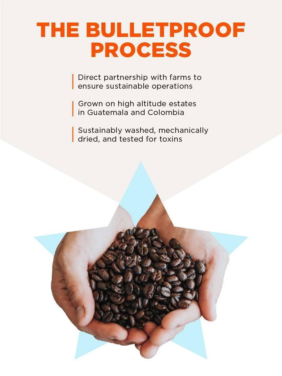 Bulletproof whole bean coffee medium dark roast whole