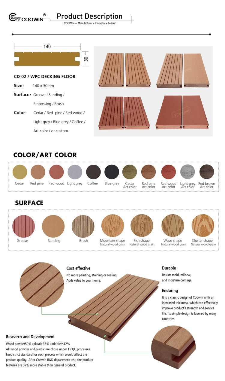 Cd 02 Wpc Decking Floor Size 140x30mm Surface Groove Sanding Embossing Brush Color Cedar Red Pine Wood Light Grey Blue Coffee Art
