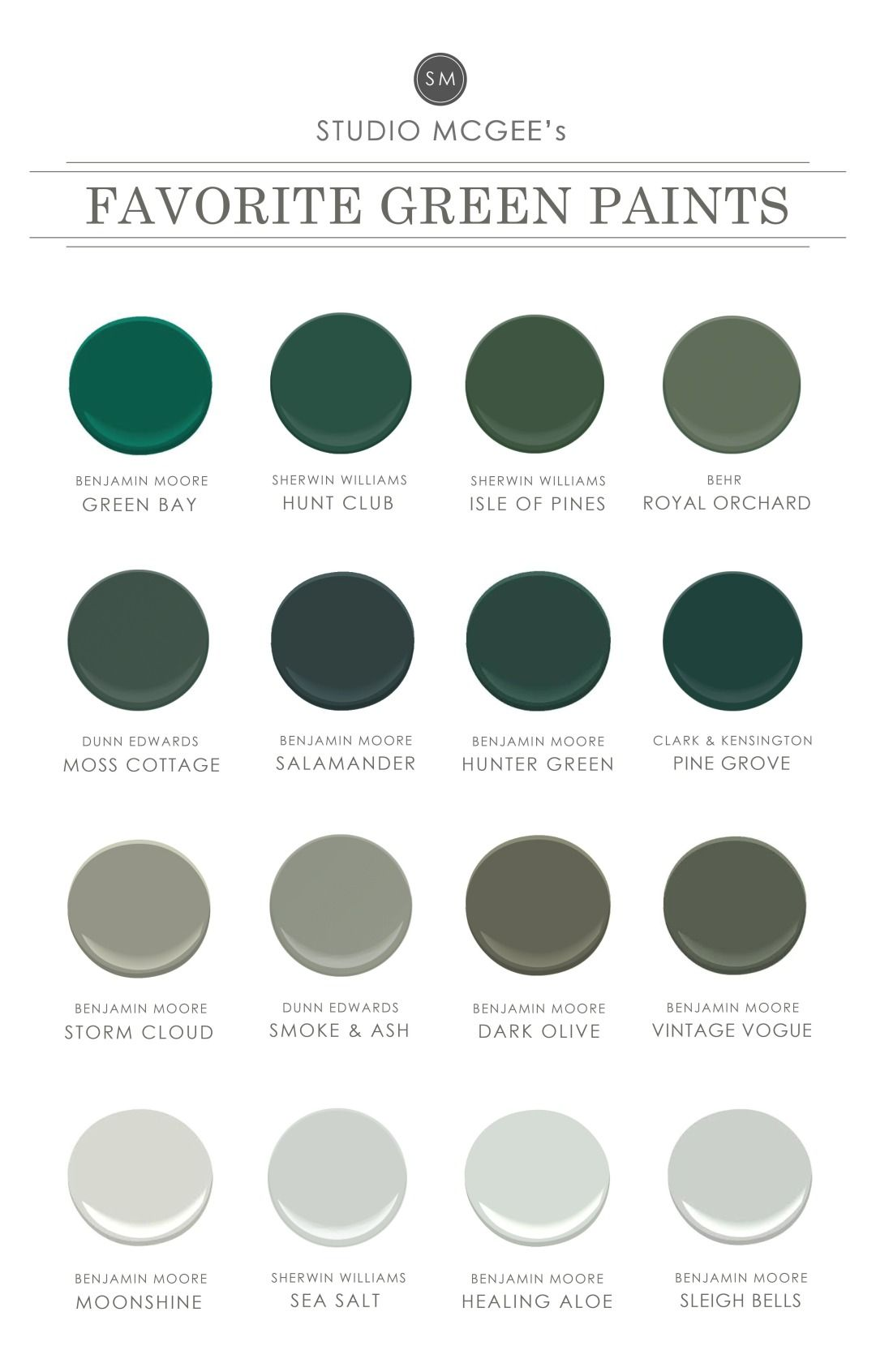 Wandfarbe Farbpalette Ask Studio Mcgee Our Favorite Green Paints Lu Interior