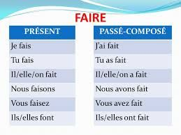 Image result for passe compose faire