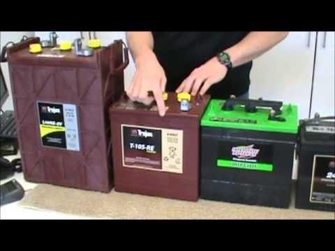 ▷ Battery - Solar Battery Options - YouTube Solar etc - Panneau Solaire Chauffage Maison