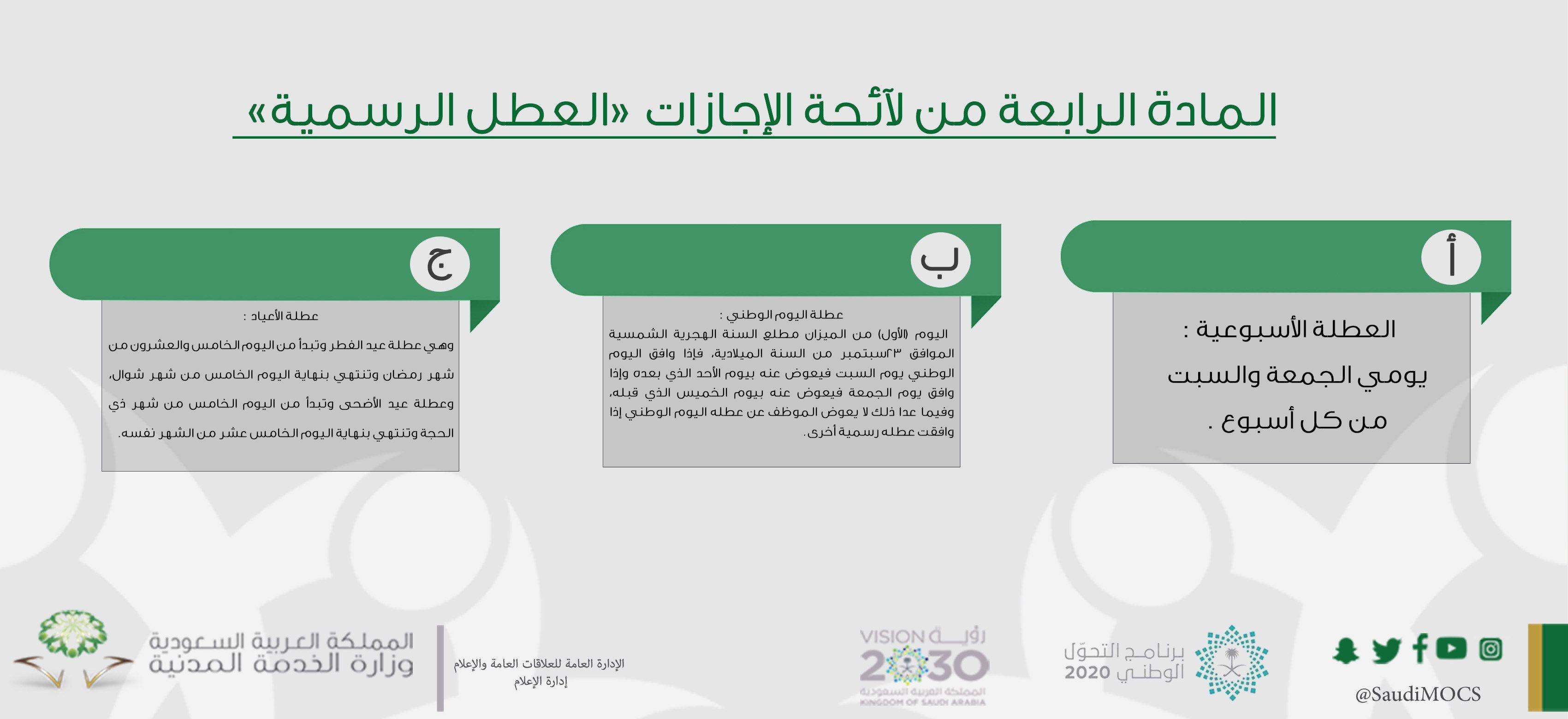 وظائف السعوديه On Twitter Ios Messenger