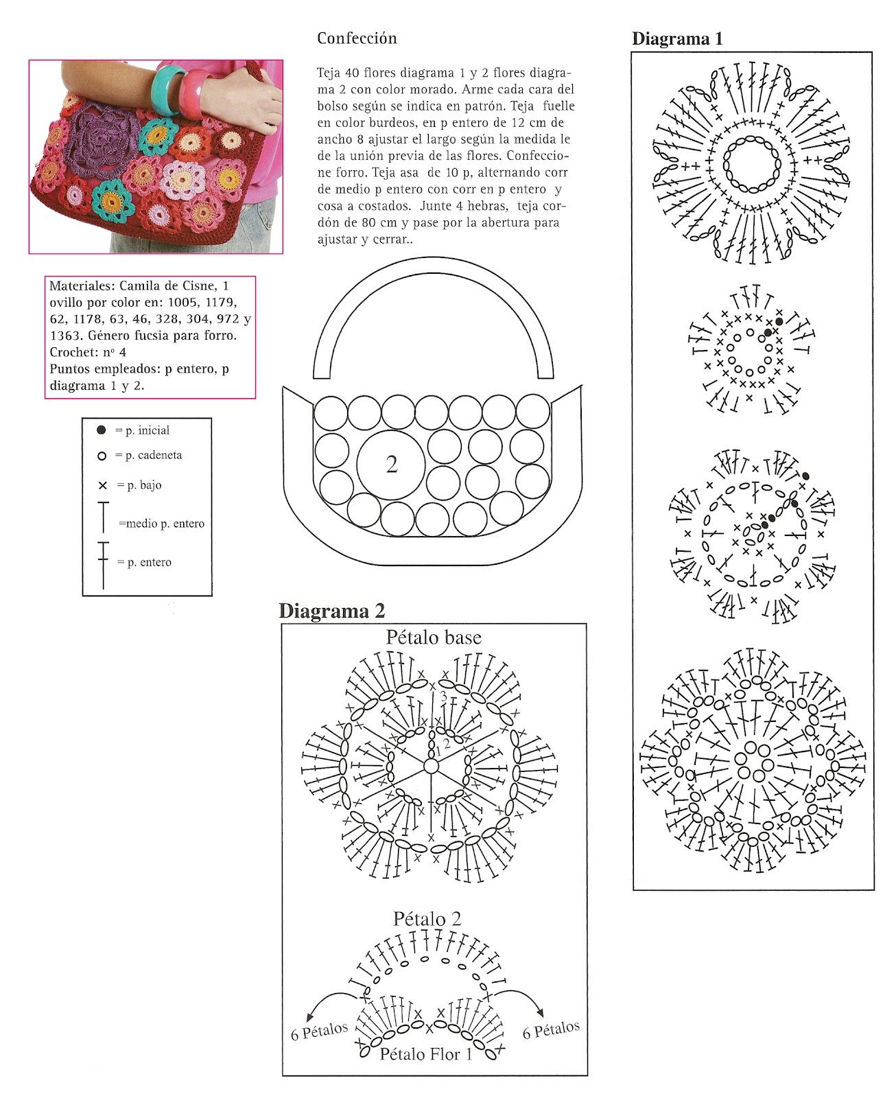 Dorable Patrón De Crochet Fácil Para Los Principiantes Viñeta ...