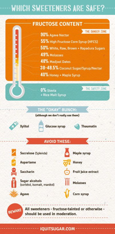 safe sweeteners infographic food is fuel pinterest sugaring sugar free and sugar foods
