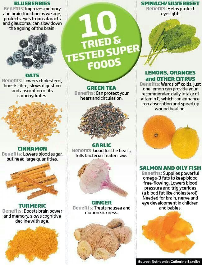 10 Tried & Tested Super Foods