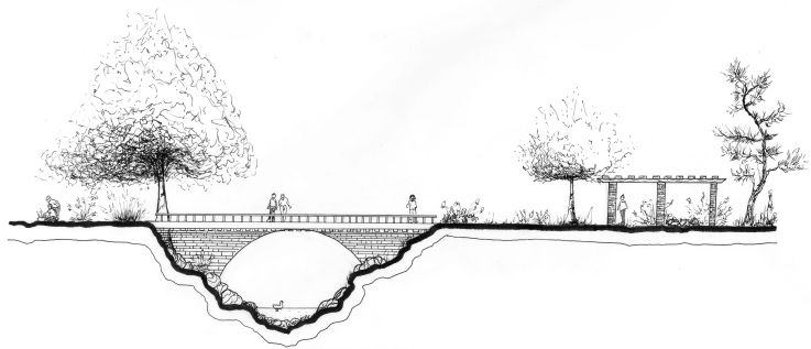 Hand Drawn Sections Google Search Landscape Architecture