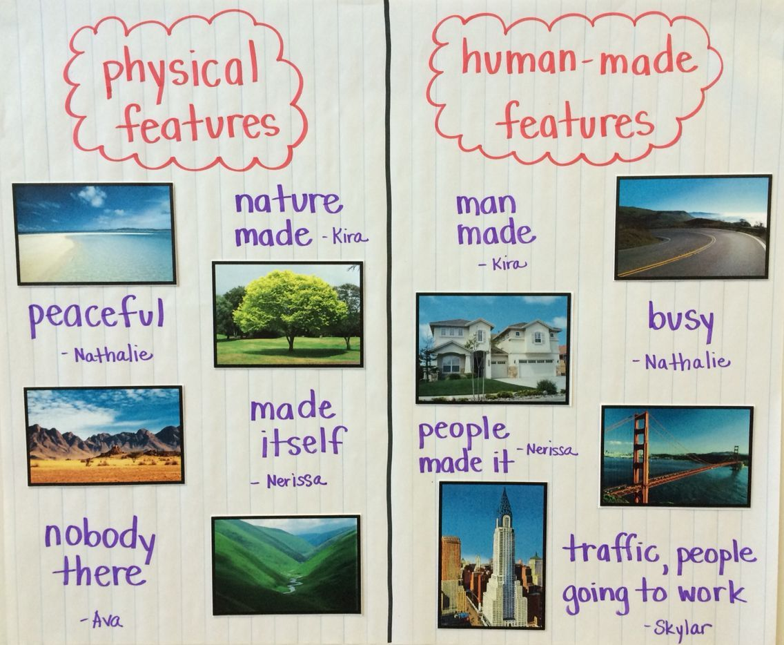 4 Ks1 Printable Worksheets Different Subjects In