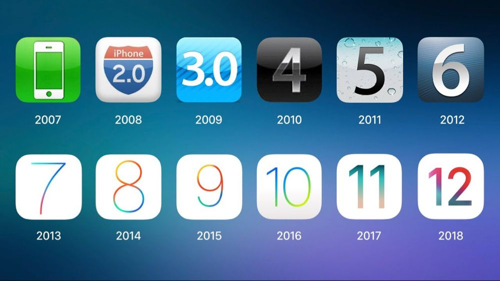 History of iOS YouTube Iphone 2007, New operating