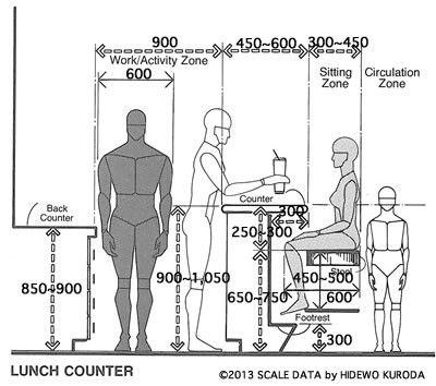キッチン軽食カウンターの寸法はどう決めるか カウンターデザイン 椅子 寸法 バーのデザイン