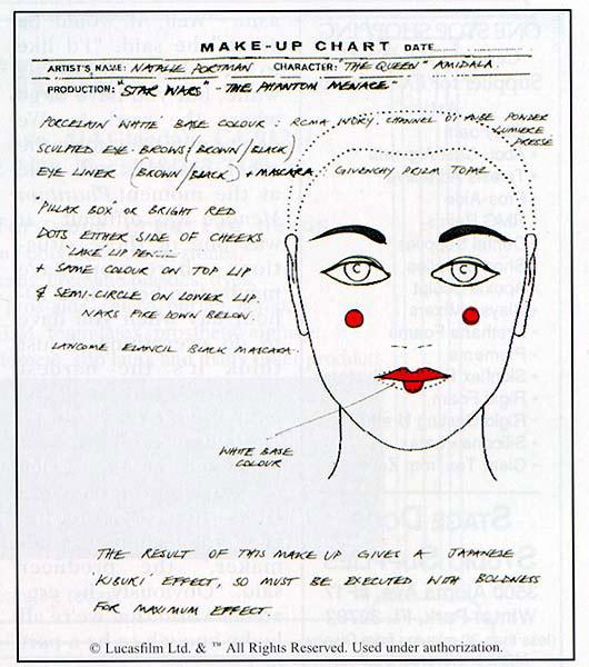 The Phantom Menace: Queen Amidala Royal Makeup: Part – 2