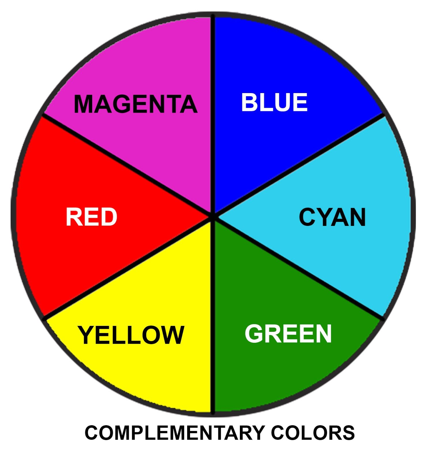 why are red and cyan called complementary colors google