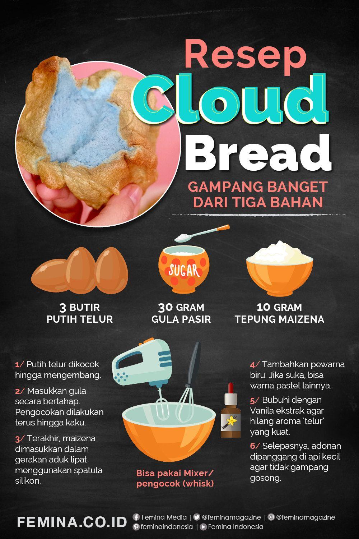 Cloud Bread Booming Roti Awan Yang Gampang Banget Dari Tiga Bahan Ide Makanan Makanan Mudah Resep Makanan