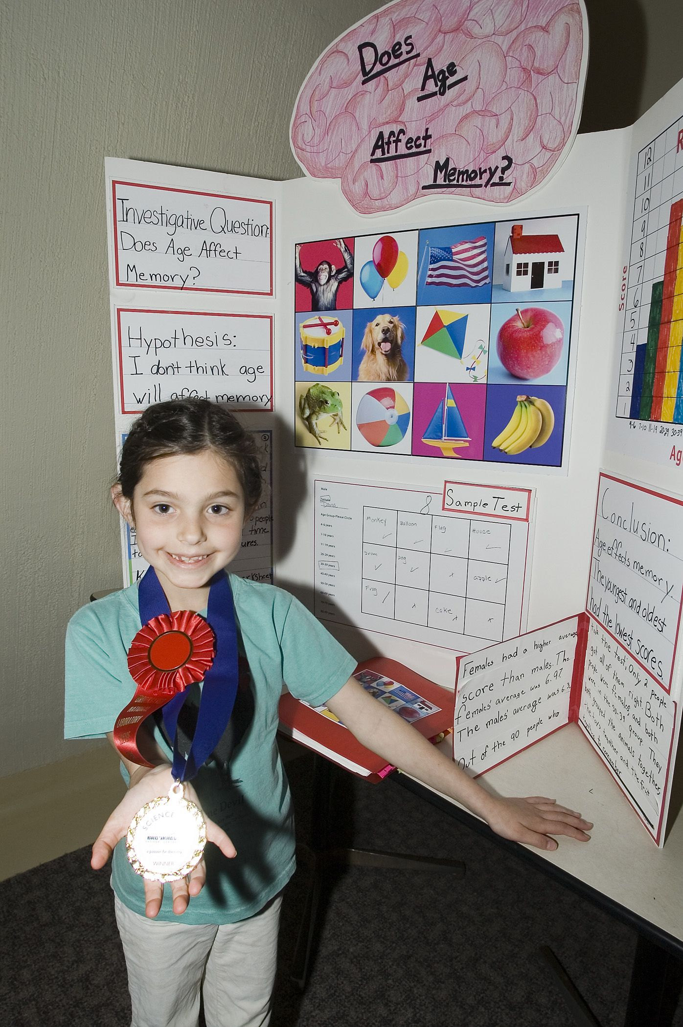 2nd Grade Science Fair Poster Pictures