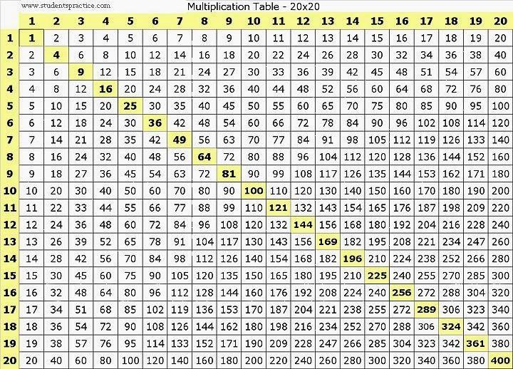 Tablas De Multiplicar Del 1 Al 20 Juan Carlos