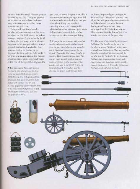 fran ais de la r volution am ricaine les uniforme de napoleon soldat pinterest. Black Bedroom Furniture Sets. Home Design Ideas