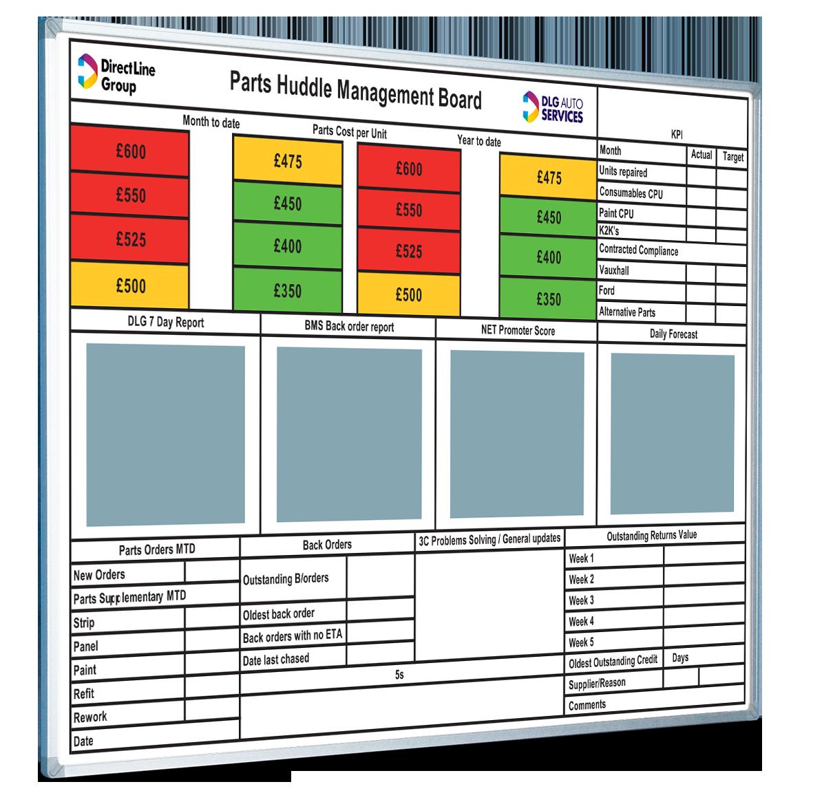 Dlg Auto Services Parts Huddle Management Board