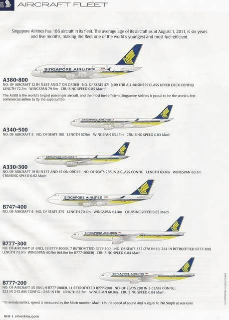 Singapore Airlines Fleet   Airplanes   Aviation, Aircraft, Airbus a380